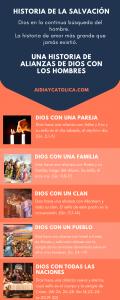 Infografía-Historia de la Salvación
